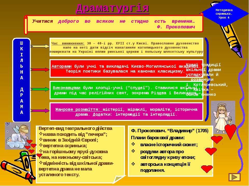 """Драматургія Ф. Прокопович. """"Владимир"""" (1705) Плани барокової драми: власне іс..."""