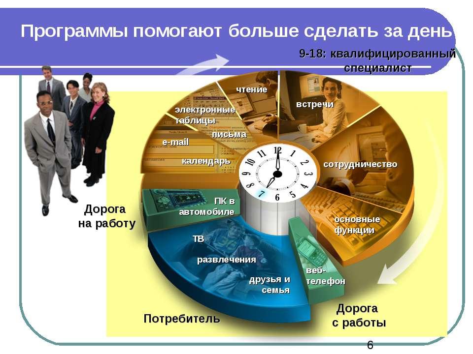 Программы помогают больше сделать за день 9-18: квалифицированный специалист ...