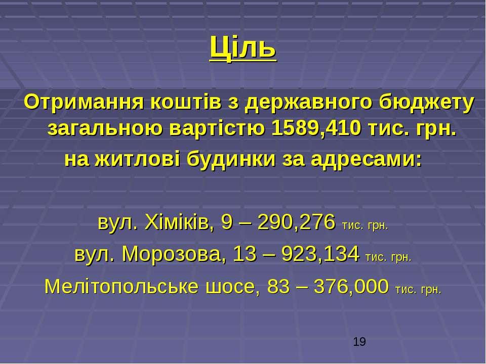 Ціль Отримання коштів з державного бюджету загальною вартістю 1589,410 тис. г...