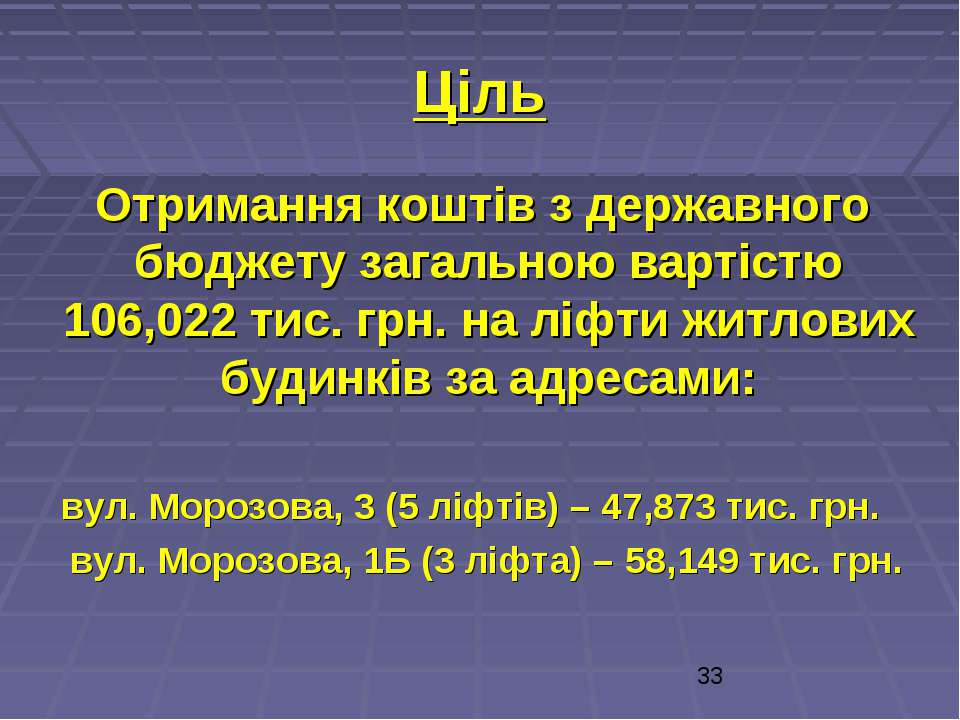 Ціль Отримання коштів з державного бюджету загальною вартістю 106,022 тис. гр...
