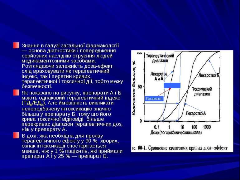 Презентації з фармакології анальгетики