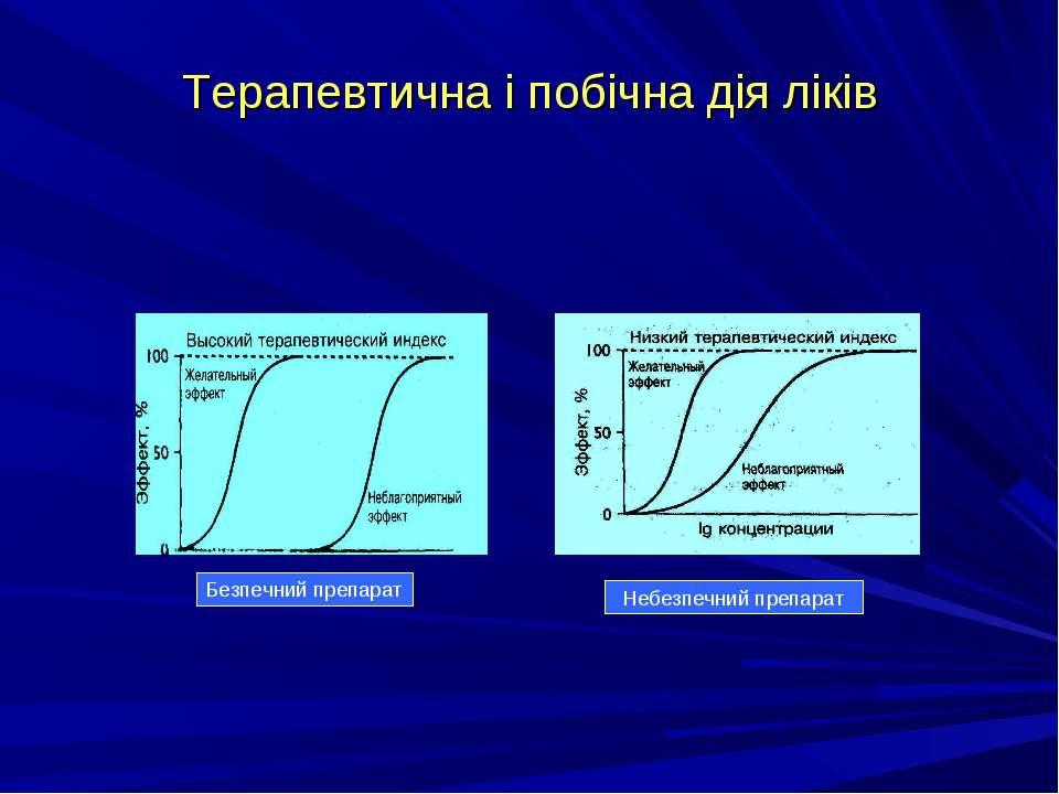 Терапевтична і побічна дія ліків Безпечний препарат Небезпечний препарат