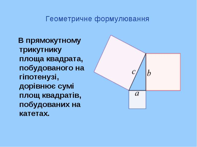 Геометричне формулювання В прямокутному трикутнику площа квадрата, побудовано...