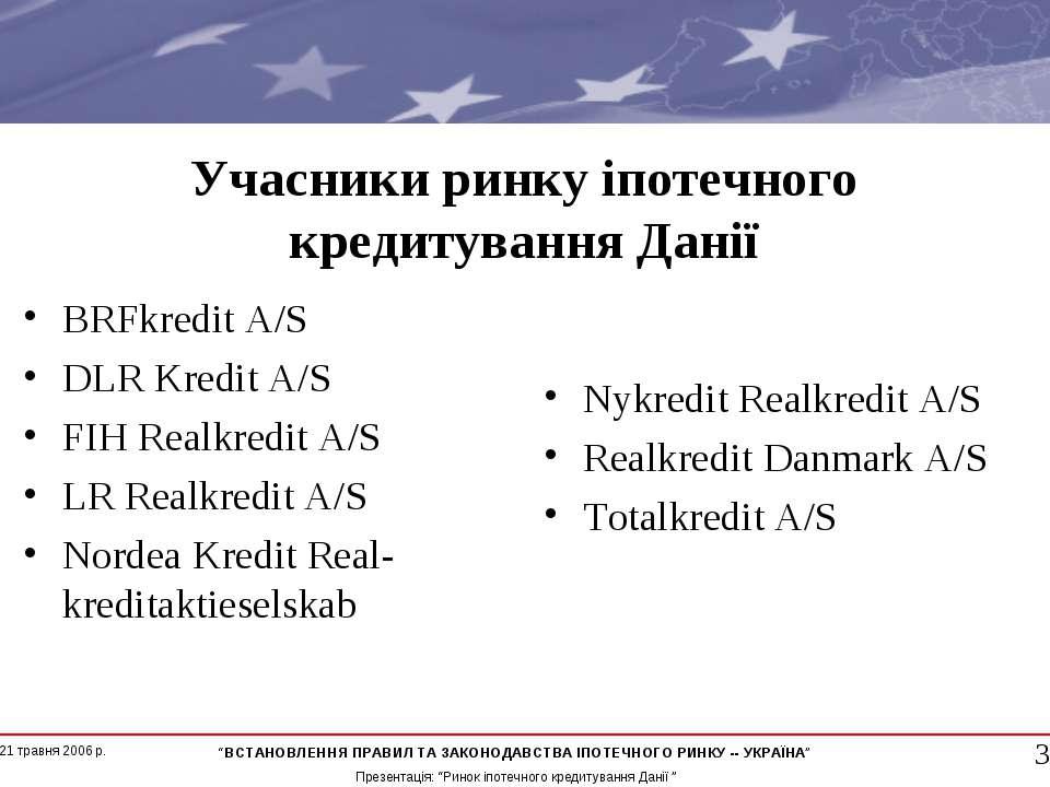 Учасники ринку іпотечного кредитування Данії BRFkredit A/S DLR Kredit A/S FIH...