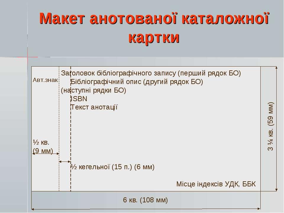 Макет анотованої каталожної картки