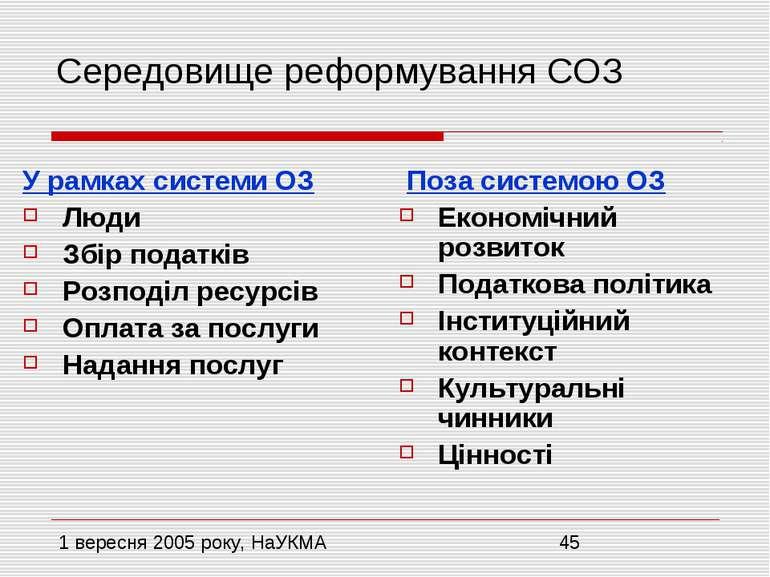Середовище реформування СОЗ У рамках системи ОЗ Люди Збір податків Розподіл р...