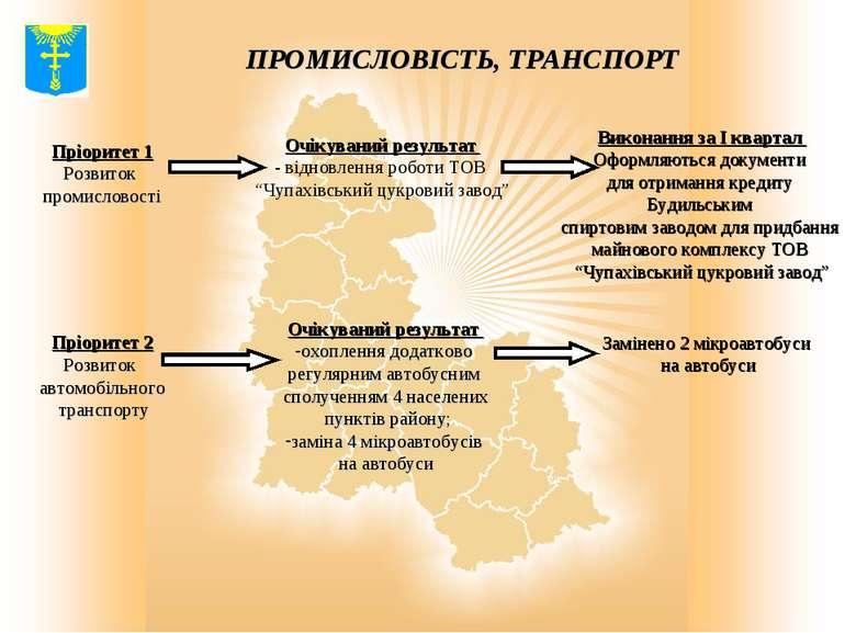 """Очікуваний результат - відновлення роботи ТОВ """"Чупахівський цукровий завод"""" О..."""