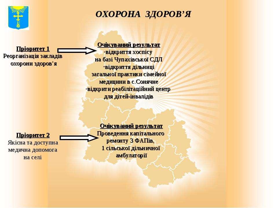 Очікуваний результат відкриття хоспісу на базі Чупахівської СДЛ відкриття діл...