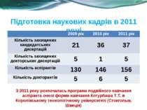 Підготовка наукових кадрів в 2011 році З 2011 року розпочалась програма подві...