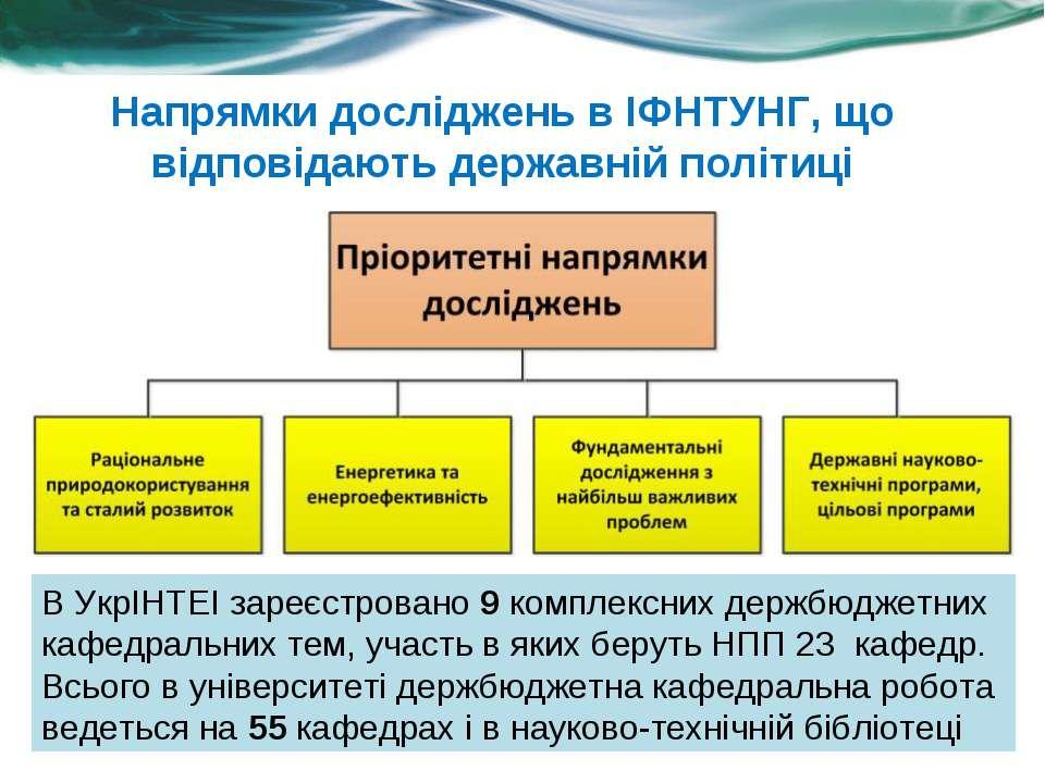 Напрямки досліджень в ІФНТУНГ, що відповідають державній політиці В УкрІНТЕІ ...