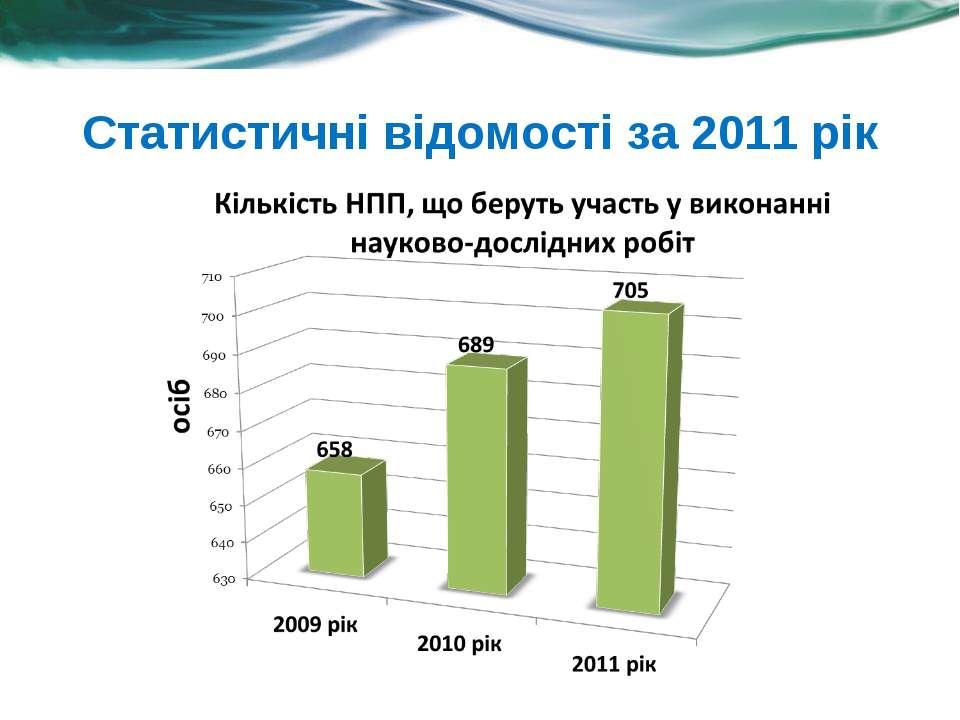 Статистичні відомості за 2011 рік