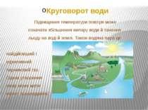 Круговорот води Підвищення температури повітря може означати збільшення випар...