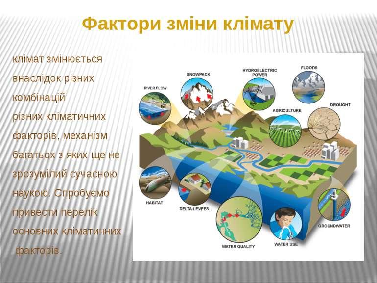 Фактори зміни клімату клімат змінюється внаслідок різних комбінацій різних кл...