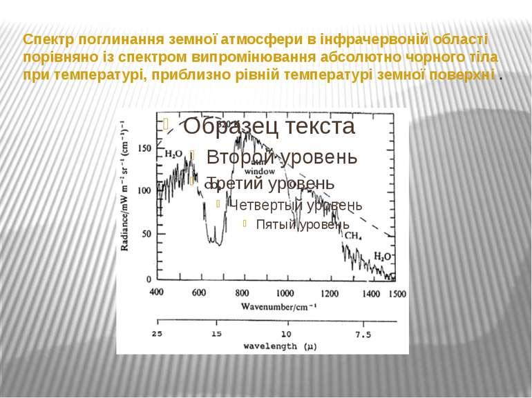 Спектр поглинання земної атмосфери в інфрачервоній області порівняно із спект...