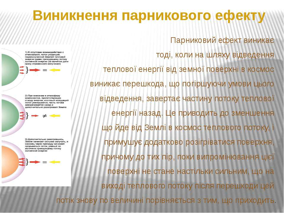 Виникнення парникового ефекту Парниковий ефект виникає тоді, коли на шляху ві...