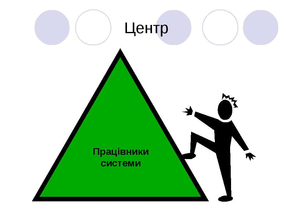 Центр Працівники системи