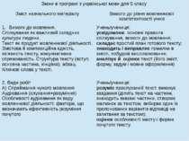 Змінив програмі з української мови для 5 класу Змістнавчального матеріалу Вим...
