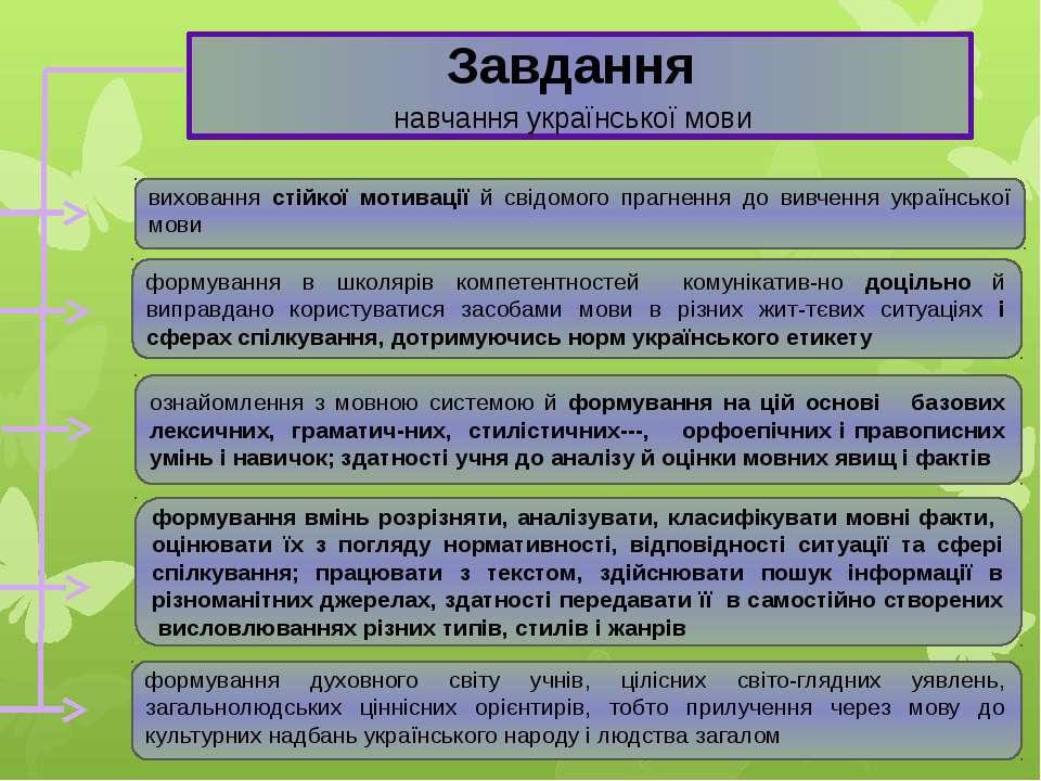Завдання навчання української мови виховання стійкої мотивації й свідомого пр...