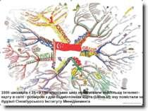 Використання у освіті методу картування мислення підвищує результати навчання...