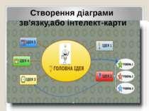 Створення діаграми зв'язку,або інтелект-карти