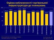 Оцінка наближеності торгівельної інфраструктури до помешкань Міжнародний цент...