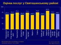 Оцінка послуг у Святошинському районі Міжнародний центр перспективних дослідж...