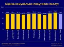 Оцінка комунально-побутових послуг Міжнародний центр перспективних досліджень...
