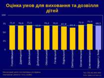 Оцінка умов для виховання та дозвілля дітей Міжнародний центр перспективних д...