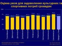 Оцінка умов для задоволення культурних та спортивних потреб громадян Міжнарод...