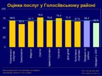 Оцінка послуг у Голосіївському районі Міжнародний центр перспективних дослідж...