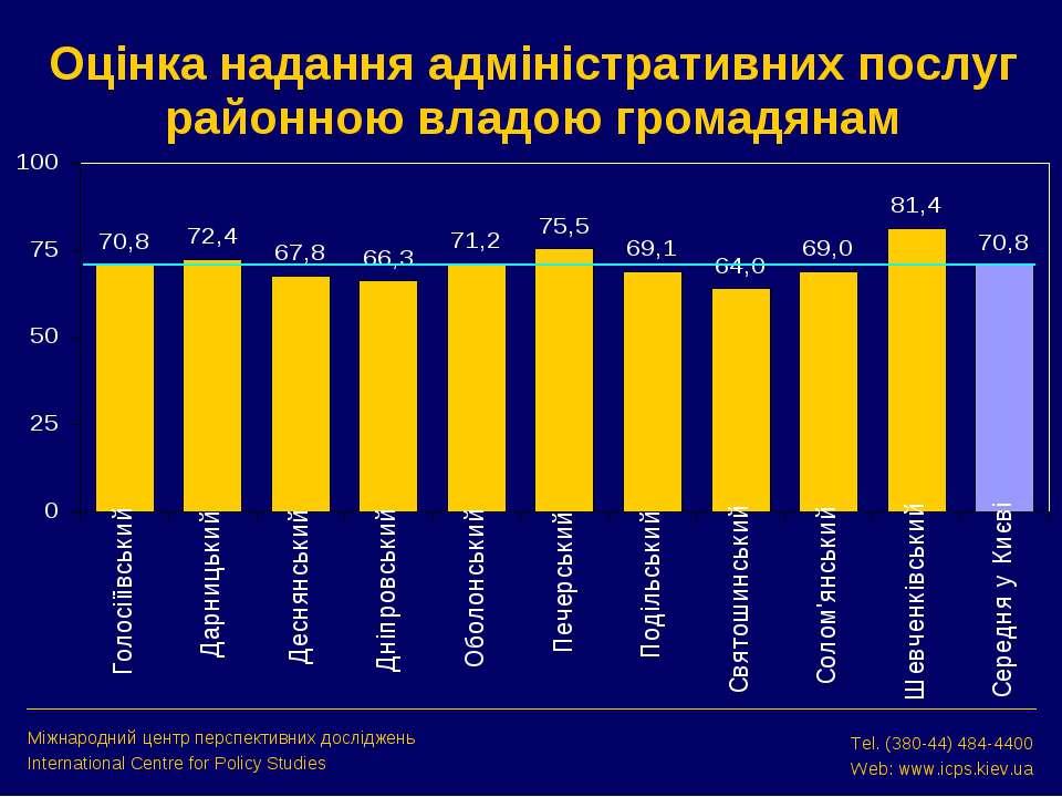 Оцінка надання адміністративних послуг районною владою громадянам Міжнародний...
