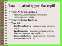 Taксономічні групи бактерій Том 1A: Домен Archaea прімітивні, адаптовані до і...