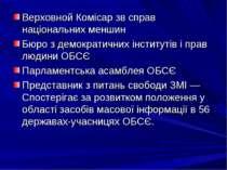Верховной Комісар зв справ національних меншин Бюро з демократичних інституті...