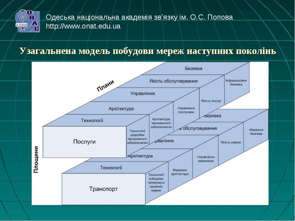 Узагальнена модель побудови мереж наступних поколінь