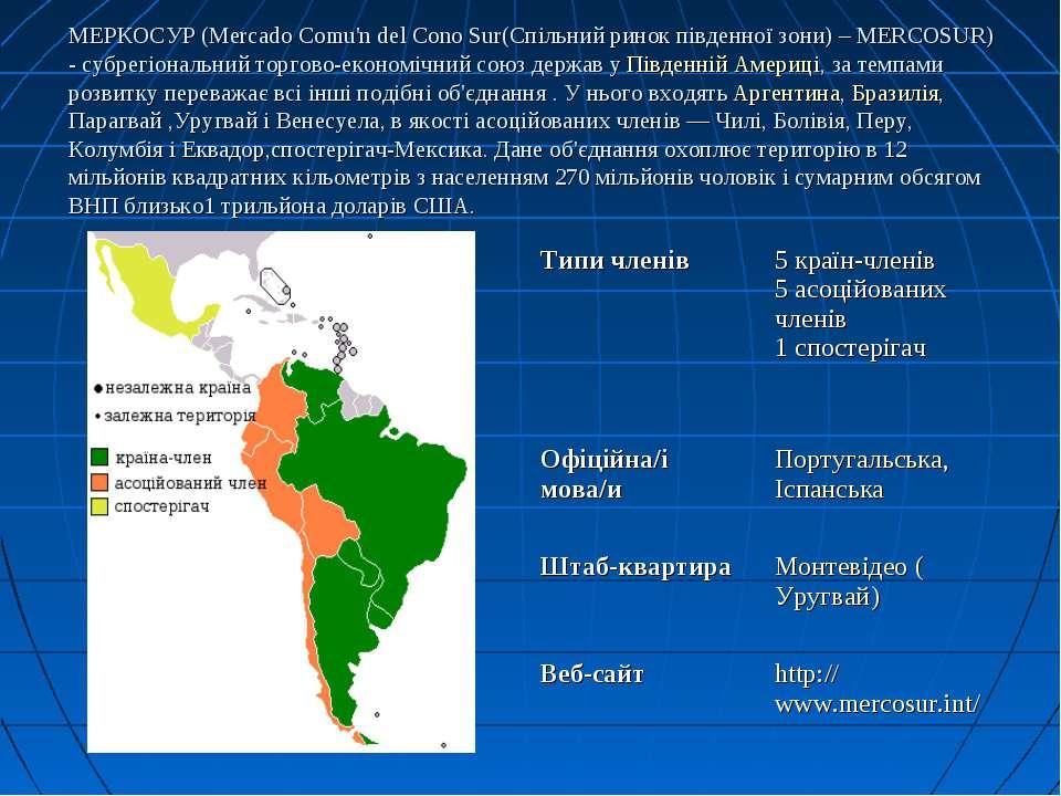 МЕРКОСУР (Mercado Comu'n del Cono Sur(Спільний ринок південної зони) – MERCOS...