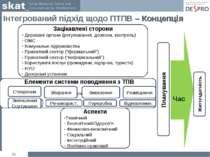 * Інтегрований підхід щодо ПТПВ – Концепція Зацікавлені сторони Державні орга...