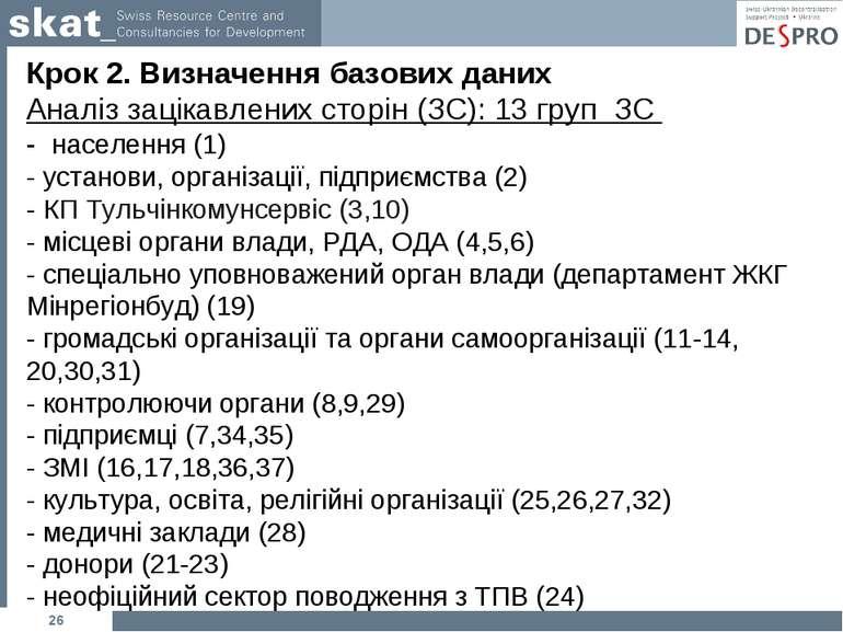 Крок 2. Визначення базових даних Аналіз зацікавлених сторін (ЗС): 13 груп ЗС ...
