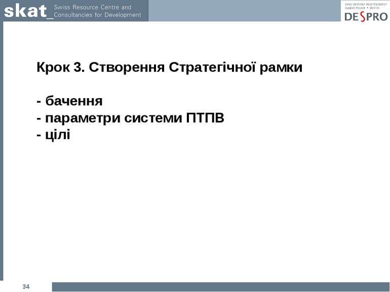Крок 3. Створення Стратегічної рамки - бачення - параметри системи ПТПВ - цілі *