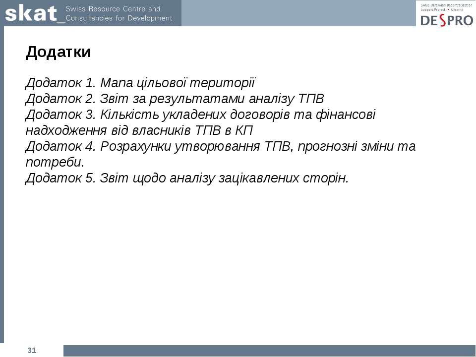 Додатки Додаток 1. Мапа цільової території Додаток 2. Звіт за результатами ан...