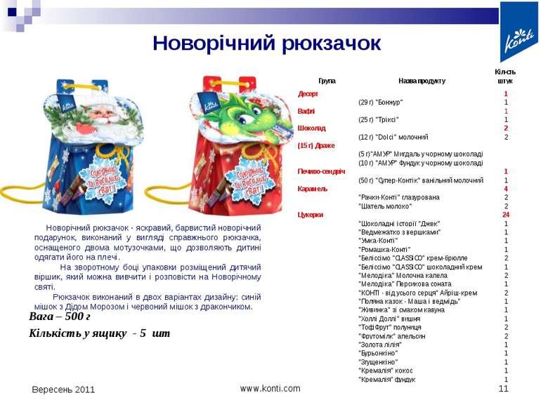 Кількість у ящику - 5 шт Новорічний рюкзачок - яскравий, барвистий новорічний...