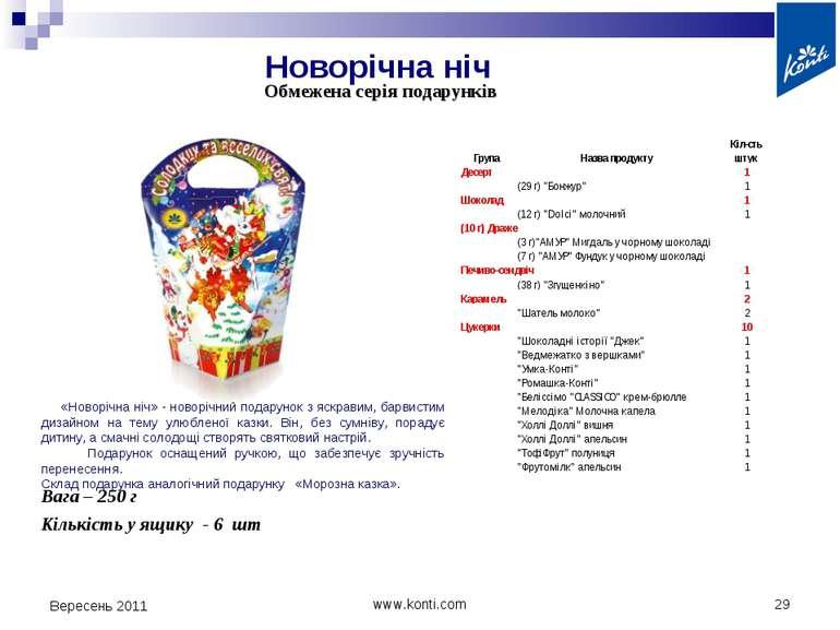 Новорічна ніч Вересень 2011 * www.konti.com Кількість у ящику - 6 шт «Новоріч...
