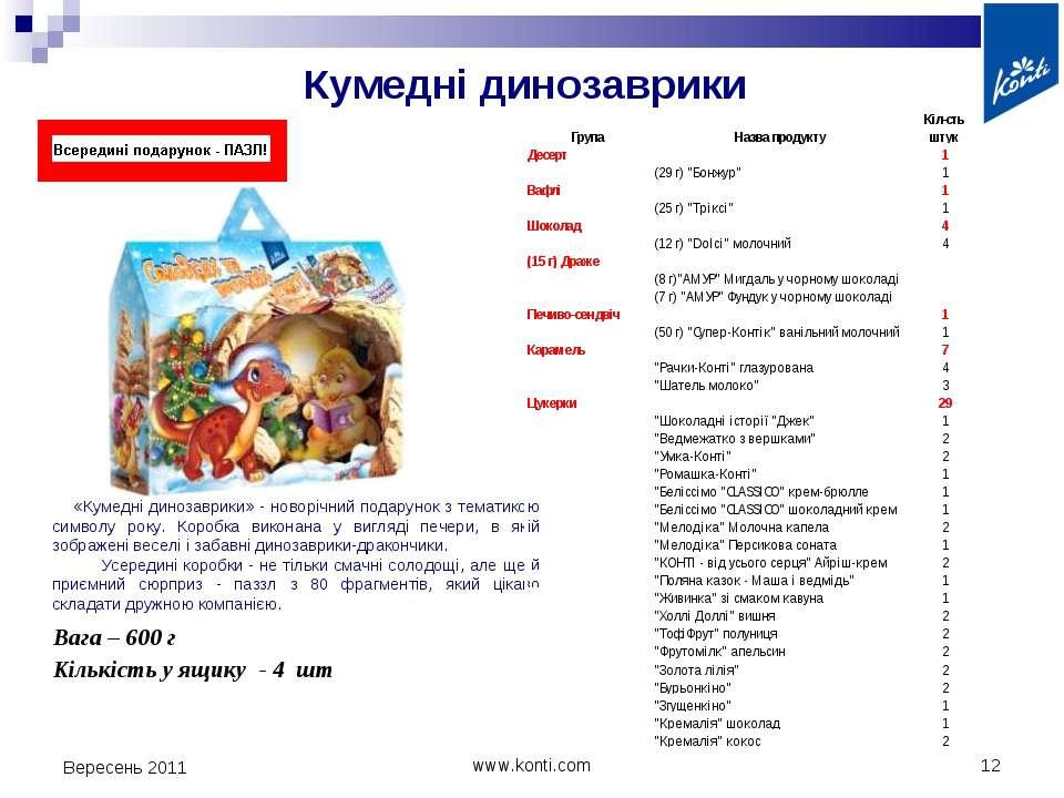 Кількість у ящику - 4 шт «Кумедні динозаврики» - новорічний подарунок з темат...