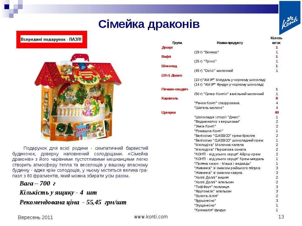 Кількість у ящику - 4 шт Подарунок для всієї родини - симпатичний барвистий б...