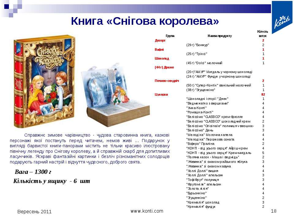 Кількість у ящику - 6 шт Книга «Снігова королева» Справжнє зимове чарівництво...