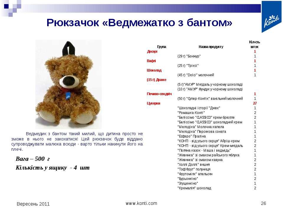 Кількість у ящику - 4 шт Ведмедик з бантом такий милий, що дитина просто не з...