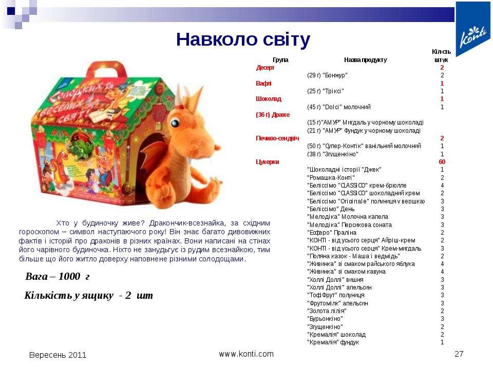 Кількість у ящику - 2 шт Навколо світу Вага – 1000 г Вересень 2011 * www.kont...