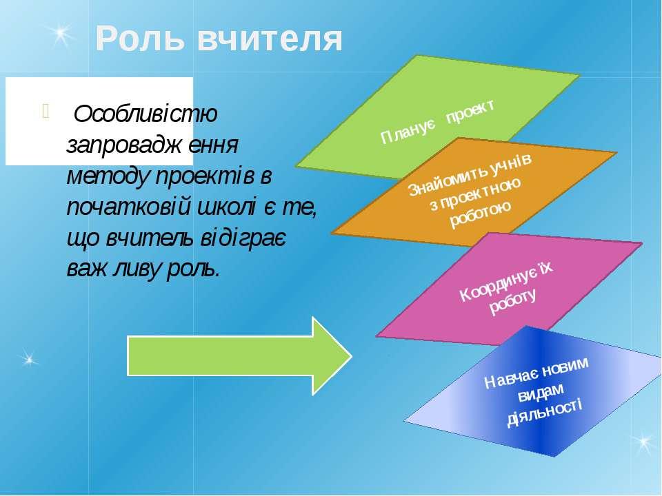 Роль вчителя Особливістю запровадження методу проектів в початковій школі є т...