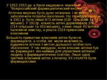 """У 1912-1913 рр. в Києві видавався тижневик """"Всероссийский фармацевтический ве..."""