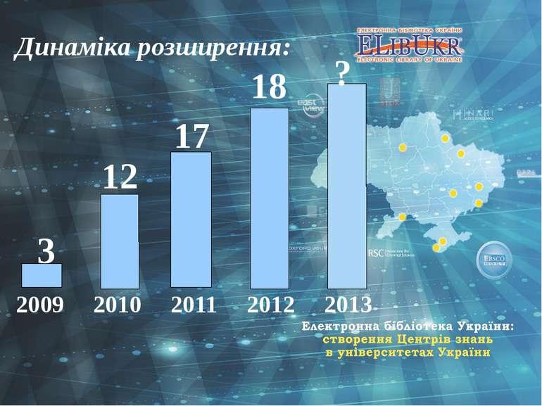Динаміка розширення: ? 2009 2010 2011 2012 2013 18 Цей проект має дві складов...
