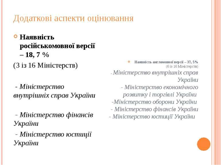 Додаткові аспекти оцінювання Наявність російськомовної версії – 18, 7 % (3 із...